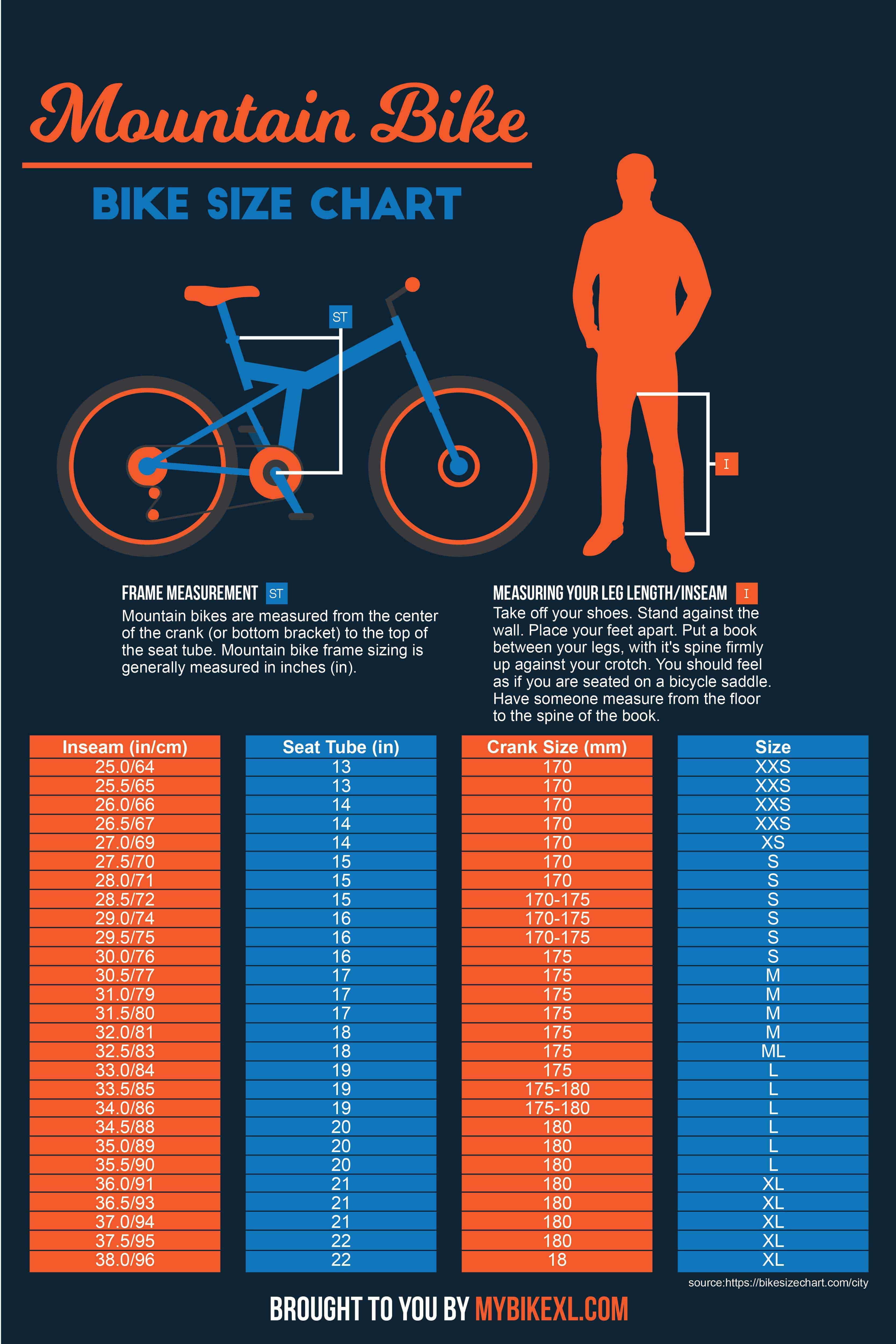 Bike Size Chart 2019 The Ultimate Guide With Downloadable Image